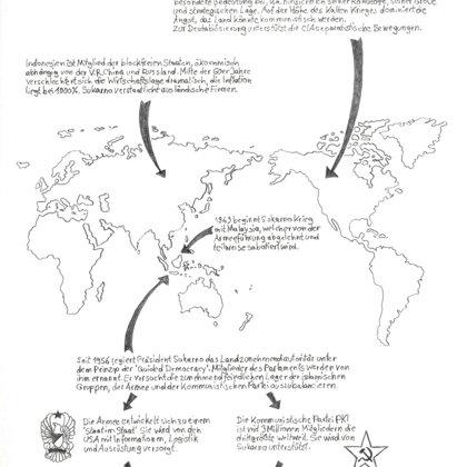 Geopolitical context