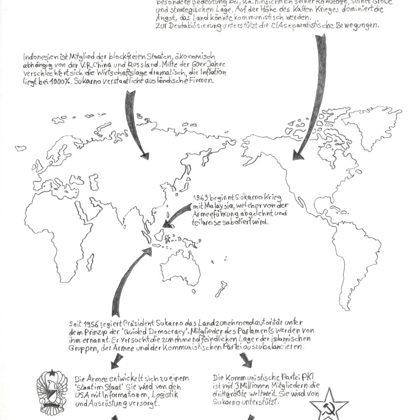 Geopolitischer Kontext